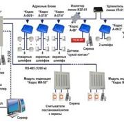 Технические средства управления технологическими процессами АЭС фото