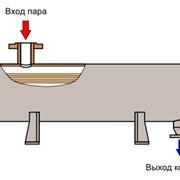Подогреватель пароводяной ПП 2-9-7-IV фото
