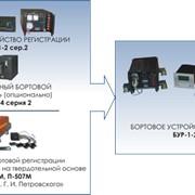 Внедрение новой бортовой системы регистрации БУР-1-2 сер.3 фото