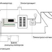 Системы автономного и резервного электроснабжения фото