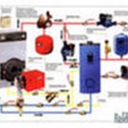 Проект системы отопления фото