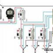 Электроснабжение, Услуги по электроснабжению фото