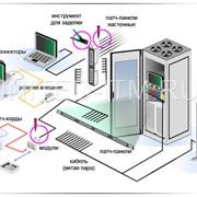Проектирование и установки компьютерных сетей фото
