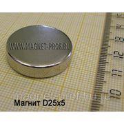 Неодимовый магнит 25х5мм. фото