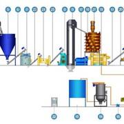 Линия производства растительного масла методом горячего двукратного прессования 3000 кг/ч фото