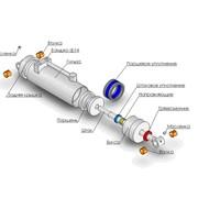 Гидроцилиндры фото