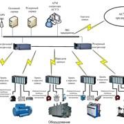Автоматизация и диспетчеризация систем управления энергоснабжением (АСУЭ) фото
