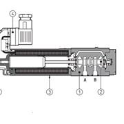 Искрозащищенные электромагнитные клапаны релейные – сертификация ATEX фото
