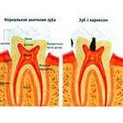 Книги по стоматологии фото