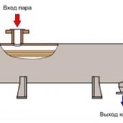 Пароводяной подогреватель ПП 1-50-2-2 Кострома Пластины теплообменника Анвитэк A12M Юрга