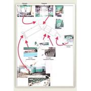 Станции индификации Intec 6001 фото