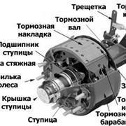 Ремонт ходовой Ремонт рулевого управления Восстановление шаровых опор фото