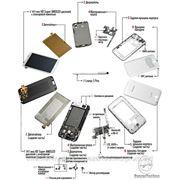 Ремонт iPhone iPod iPad HTC Nokia Samsung Sony ericsson BlackBerry Huawei Motorola ZTE фото