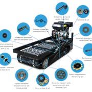 Запасные части для мотобуксировщика Джек фото