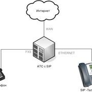 Телекоммуникационные услуги по технологии SIP фото