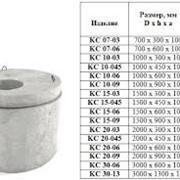 Канализационные кольца КС 20-9 фото