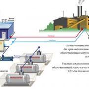 Автономное газоснабжение (АГС) промышленного назначения фото