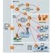 Телекоммуникационные сети и услуги связи фото