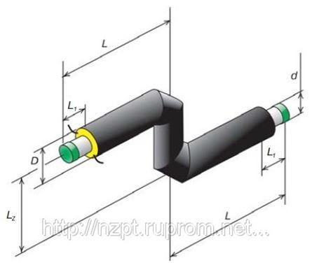 Z-образный элемент стальной изолированный ППУ с защитной оболочкой ...