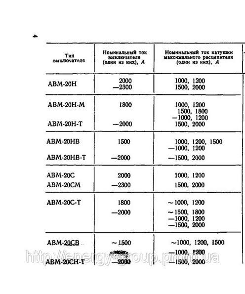 АВМ-20, выключатель АВМ-20,