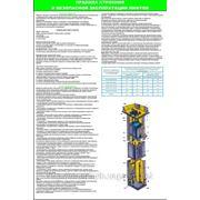 Стенд по охране труда «Правила безопасной эксплуатации лифтов» фото