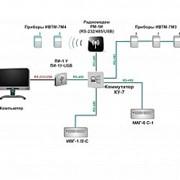 Система мониторинга температуры, влажности и концентрации газов фото