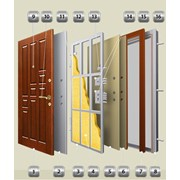 Металлические входные двери фото