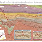 Комплексная интерпретация геолого-геофизической информации фото