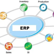 Разработка ERP-системы фото
