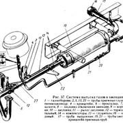 Система выпуска газов фото