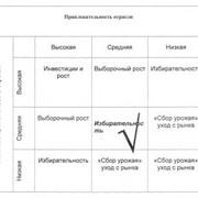 Бизнес-планирование и бюджетирование фото