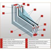 Раздвижные балконные рамы ПВХ