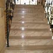 Лестницы типовые фото