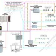 Монтаж пожарной и охранной сигнализации, систем видео наблюдения фото