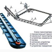 Транспортер скребковый для навоза ТСН-160В фото