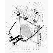 Система охлаждения двигателя фото