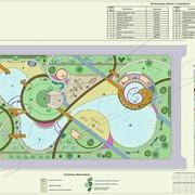Ландшафтный дизайн-проект участка фото