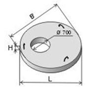 Плиты перекрытий для колодцев серия 3.900-3 фото