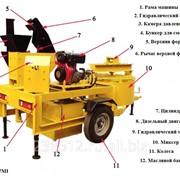Гидравлический станок с миксером M7MI фото