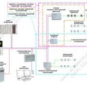 Системы пожарной сигнализации фото