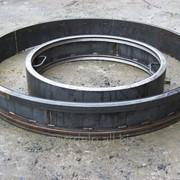 Форма крышки кольца колодезного КЦП 1-10 фото