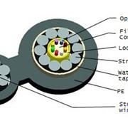 Оптический кабель Gyxtc8y Optical Cablegyxtc8y фото
