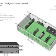 Звуковая система - Магазин средних размеров, фоновая музыка,настенные динамики Apart фото