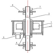 Измерительное устройство для контроля тока проводимости ОПН типа УКТ-02 фото