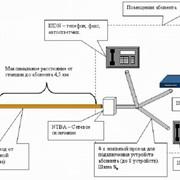 Доступ в сеть Интернет по каналу ISDN фото