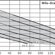 Напорная установка Wilo-DrainLift XXL