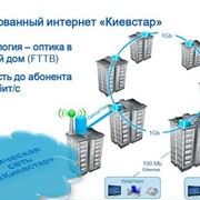 Компания «Киевстар» предлагает безлимитный широкополосный доступ в Интернет на скорости до 100 Мбит/с. фото