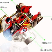 Ремонт турбин всех марок автомобилей фото