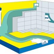 Мастика гидроизоляционная