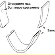 Детали футеровки желобов, лотков гидрозолоудаления фото